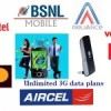 Myth busted:Unlimited 3G data plans are NOT unlimited*