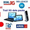 Exclusive: Trial data packs to select best 3G data plan