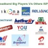 How to select broadband plan: comparison of Big Players V/s ISPs
