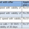 BSNL allows 3GB bundled freebies for tablets/smartphones