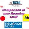 Comparison of new roaming tariffs of all mobile operators