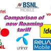 Comparison of Roaming pack for One Week : November-2014