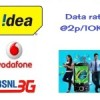 Data usage charges 2 paise per 10 KB: Idea, Vodafone and BSNL