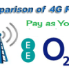 Who offers best 4G Pay As You Go Plan: O2, EE and Vodafone UK