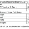 BSNL to launch 7 Days National Roaming STV of MRP Rs 33
