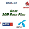 Best deal for 1GB / 2GB 3G data plans in India: June, 2014