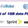 US Cellular rejig data plans making cheaper to take on Verizon and AT&T
