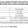 Exclusive: BSNL introduces new Landline Annual Plan 1540: Analysis