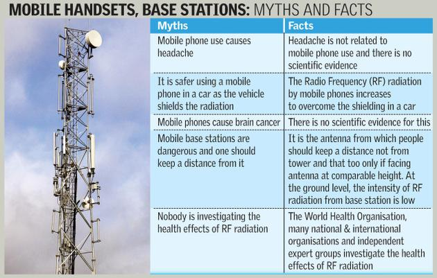 Image result for Telecom towers affect our health