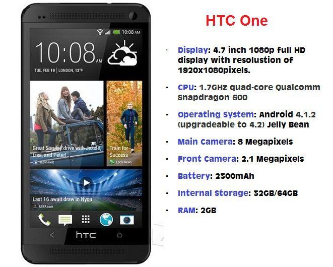 HTC-One-TD-101