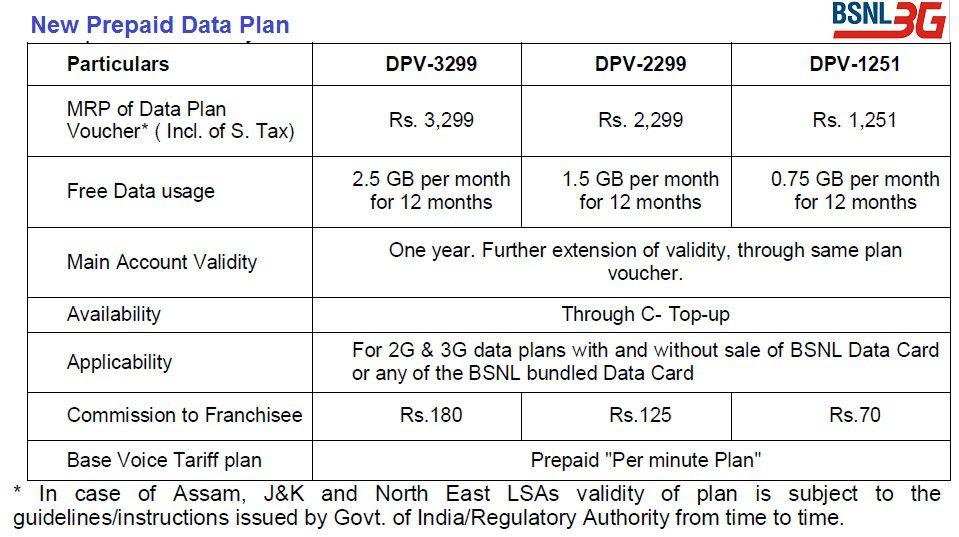 Mobile internet plans: bsnl 2g internet mobile plans.