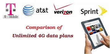 us_data plan