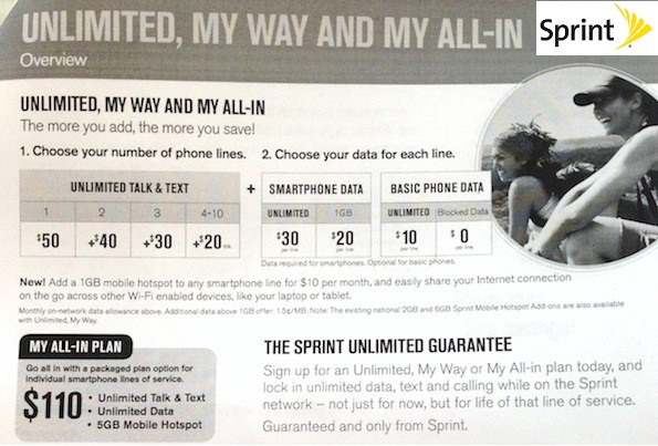 Sprint-Unlimited-My-Way-and-My-All-in-plans