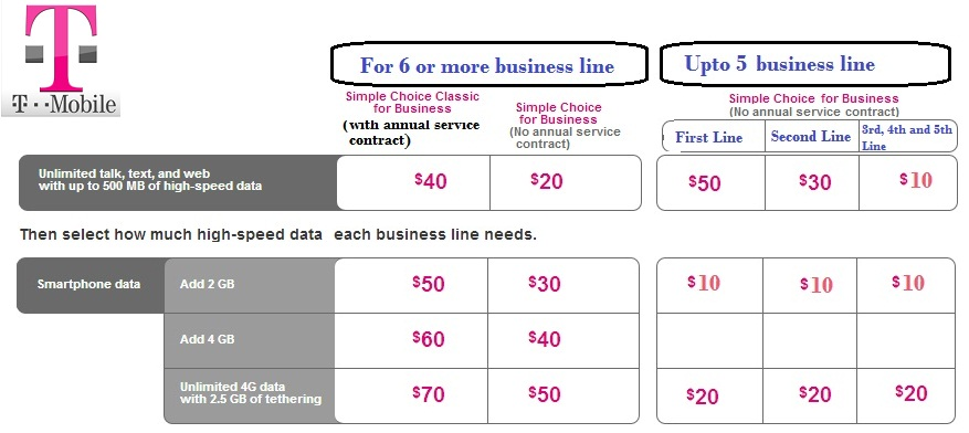 t-mobile_business