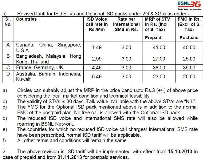 BSNL_ISD new