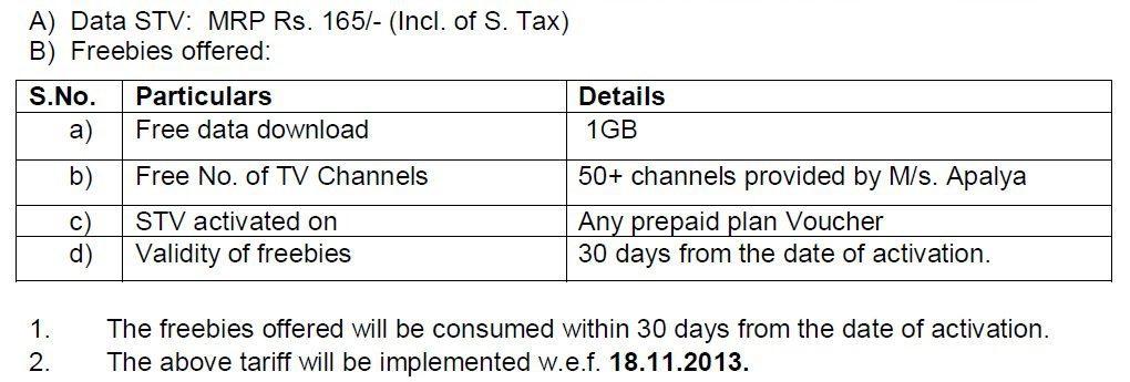 bsnl mobile tv STV