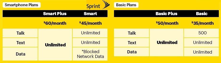 Sprint_Prepaid2