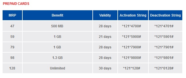aircel2g